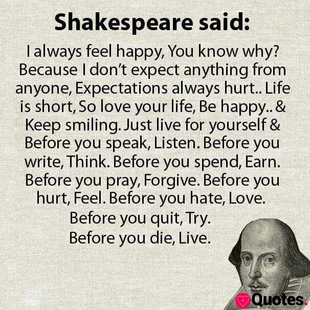 William Shakespeare #LifeQuotes #Happiness #Rules2...